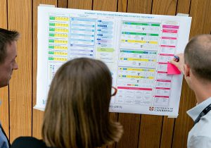 Roadmapping software can help capture and share concepts