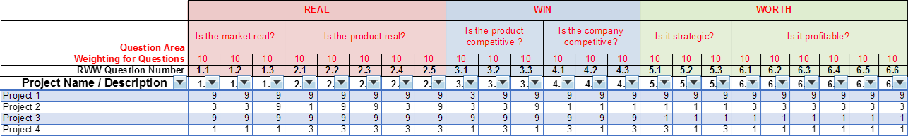 Figure 4: Real Win Worth matrix [click to enlarge]